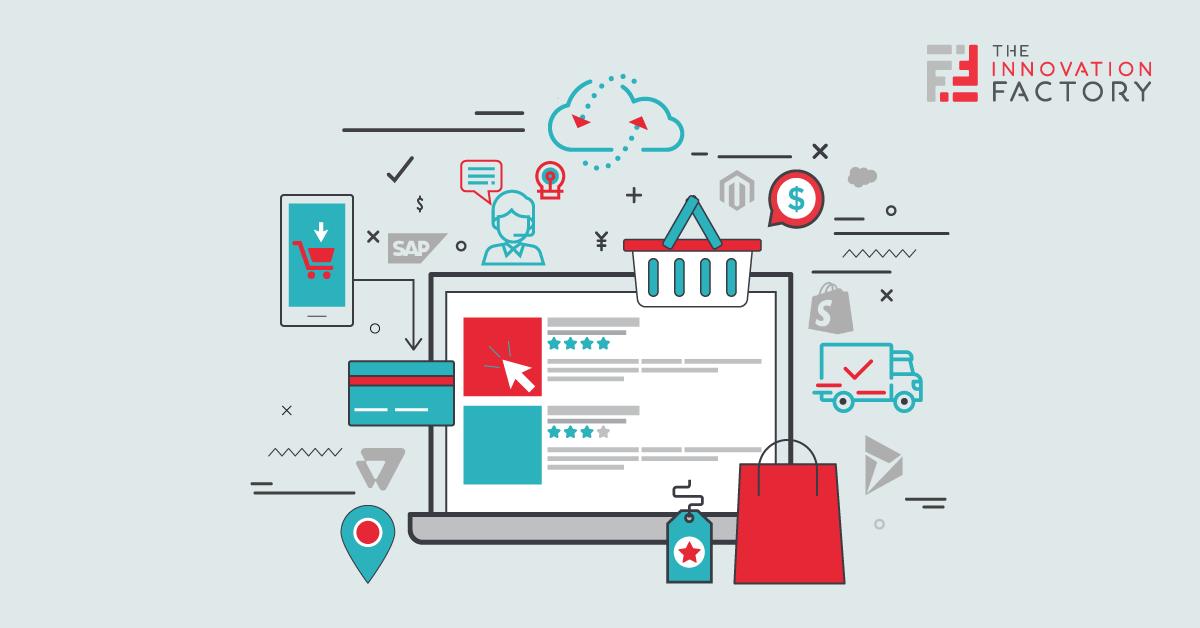 E commerce B2B l'immagine mostra una grafica personalizzata di tutte le funzionalità proposte da un sito e commerce B2B realizzato da The Innovation Factory
